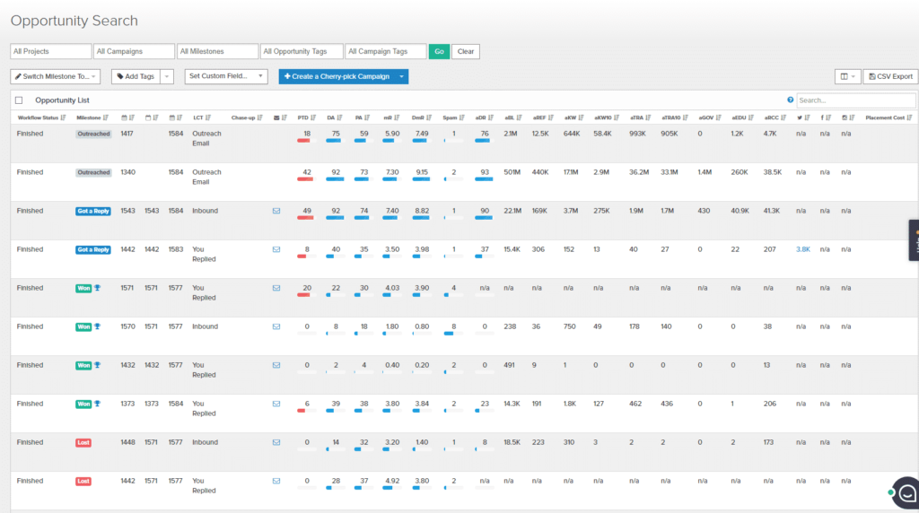 PitchBox also shows SEO metrics of outreach opportunities.