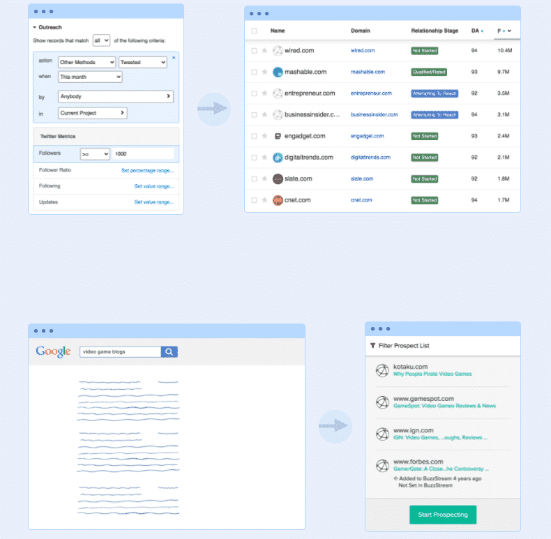 Filter prospect lists and outreach to them using BuzzStream.