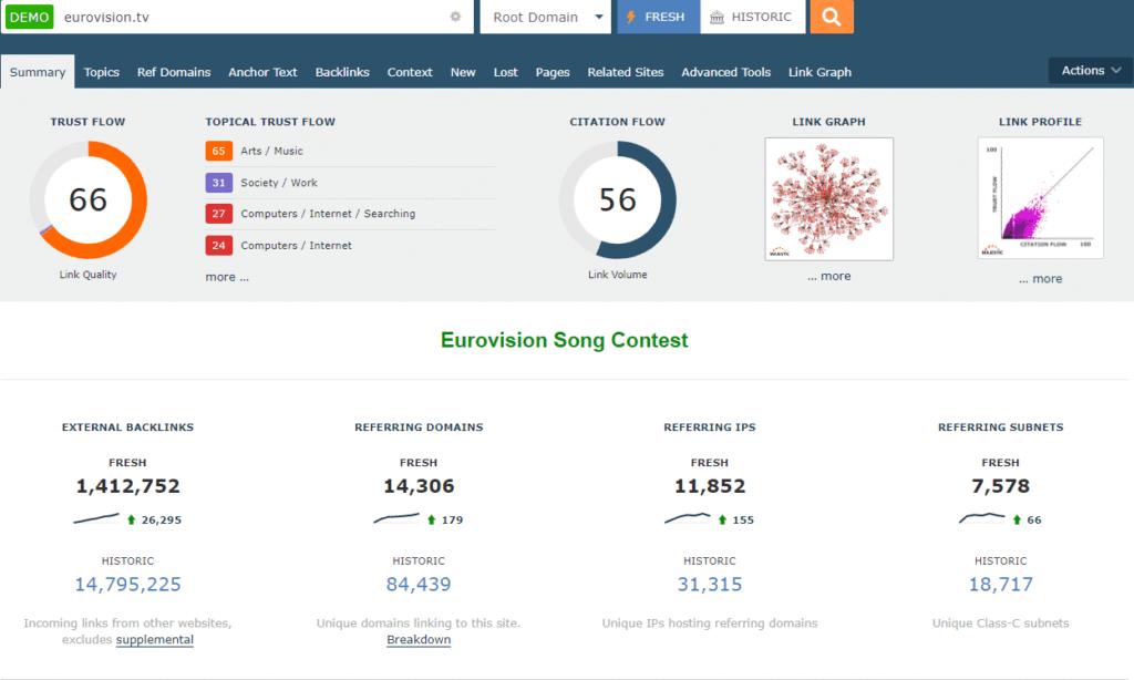 "MajesticSEO also use metrics like ""Trust Flow"" and ""Citation Flow""."